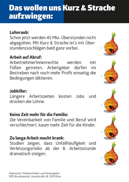Grafik: SPÖ
